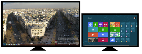Multiple Monitors Windows 8