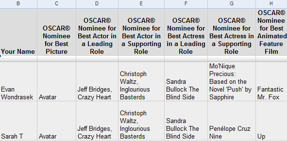 Watching the oscars tonight google docs has a simple voting its pronofoot35fo Images